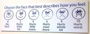 pain_chart1