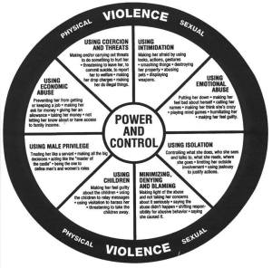 cycle_of_violence