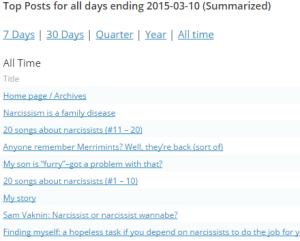 merrimints_stats