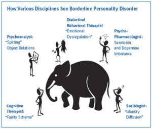 bpd_treatments