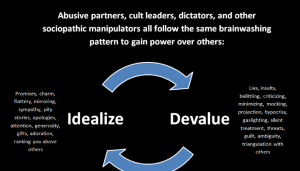 idealize_devalue