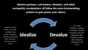 idealize_devalue