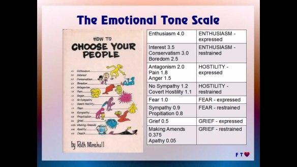 tone_scale2