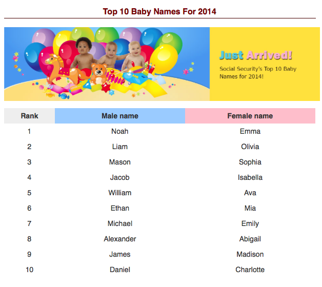 Old-Fashioned Baby Names With 46