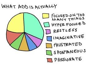 add_chart