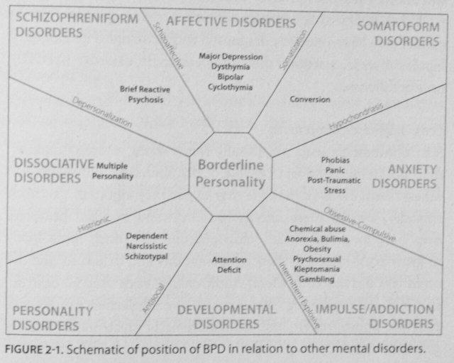 bpdschematic