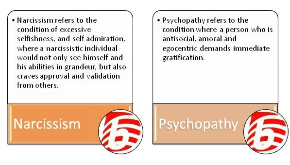 Psychopathy narcissism