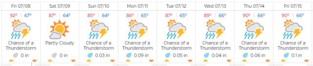 weather_forecast2